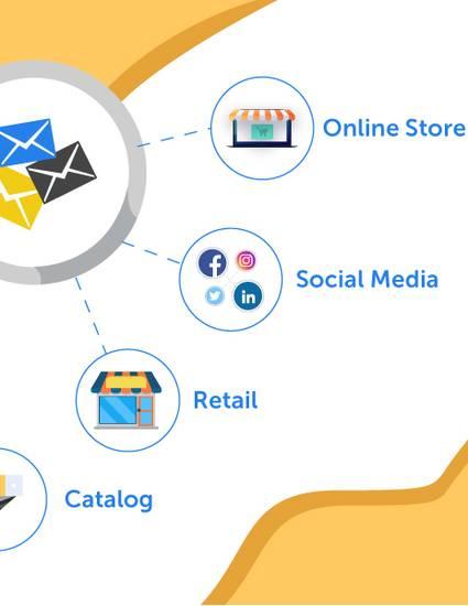 Beyond B2B mailing Lists - Contact Data Platforms
